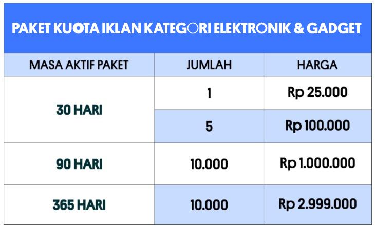 Kategori_ELektronik_dan_Gadget.jpg